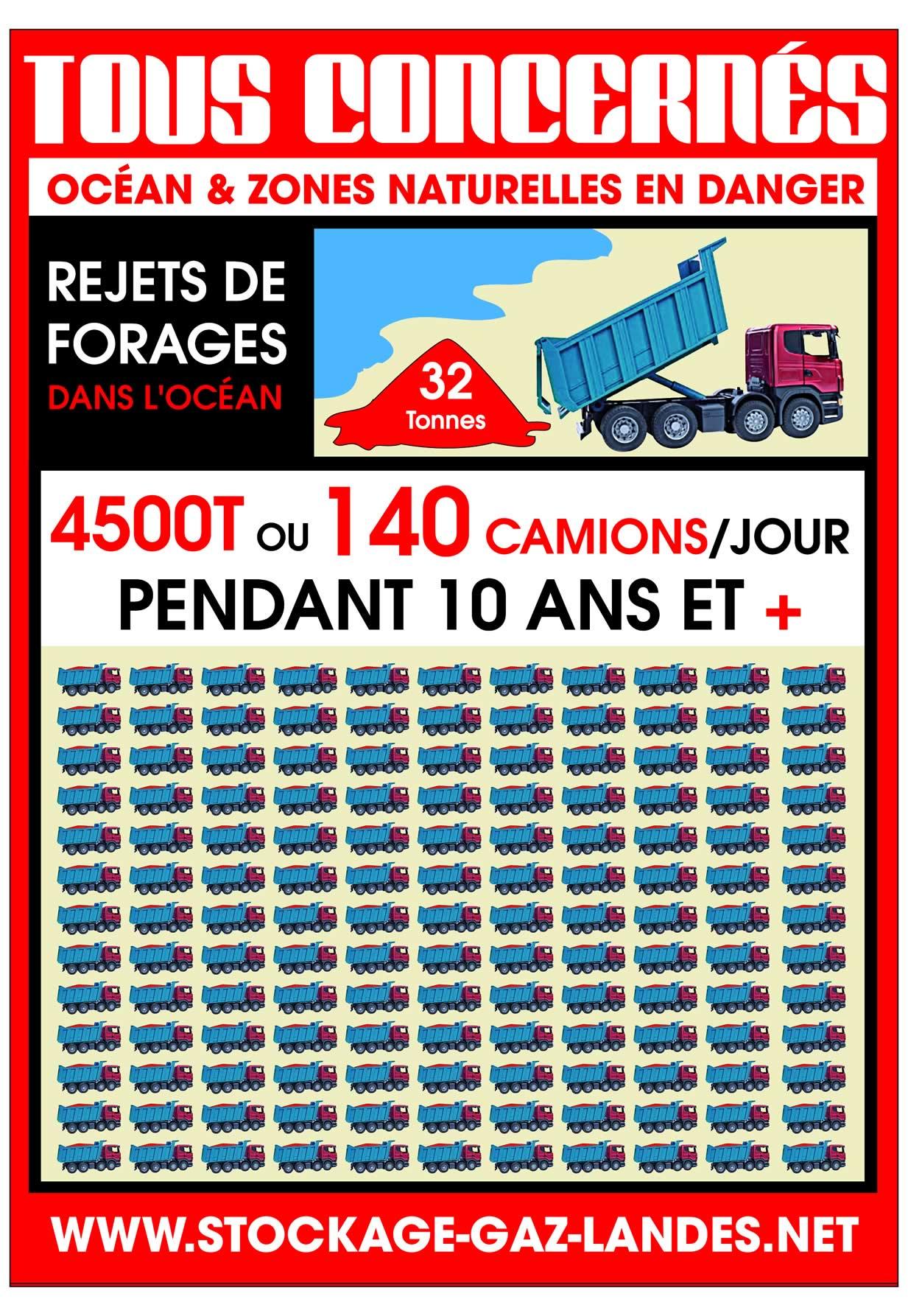 140 Camions Jour - www.stockage-gaz-landes.net